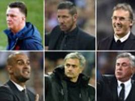 jeff powell: louis van gaal is favourite for the man utd job, pep guardiola and carlo ancelotti are on the list but it has to go to jose mourinho (unless they can persuade sir alex ferguson to have another crack)
